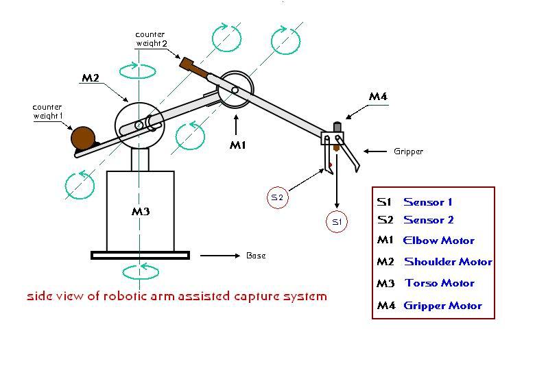 robot arm schematics robot wiring diagram free